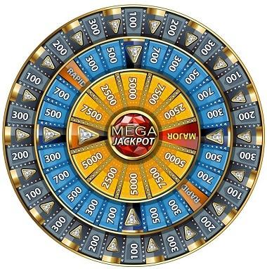 jackpot casino en ligne fente autriche france
